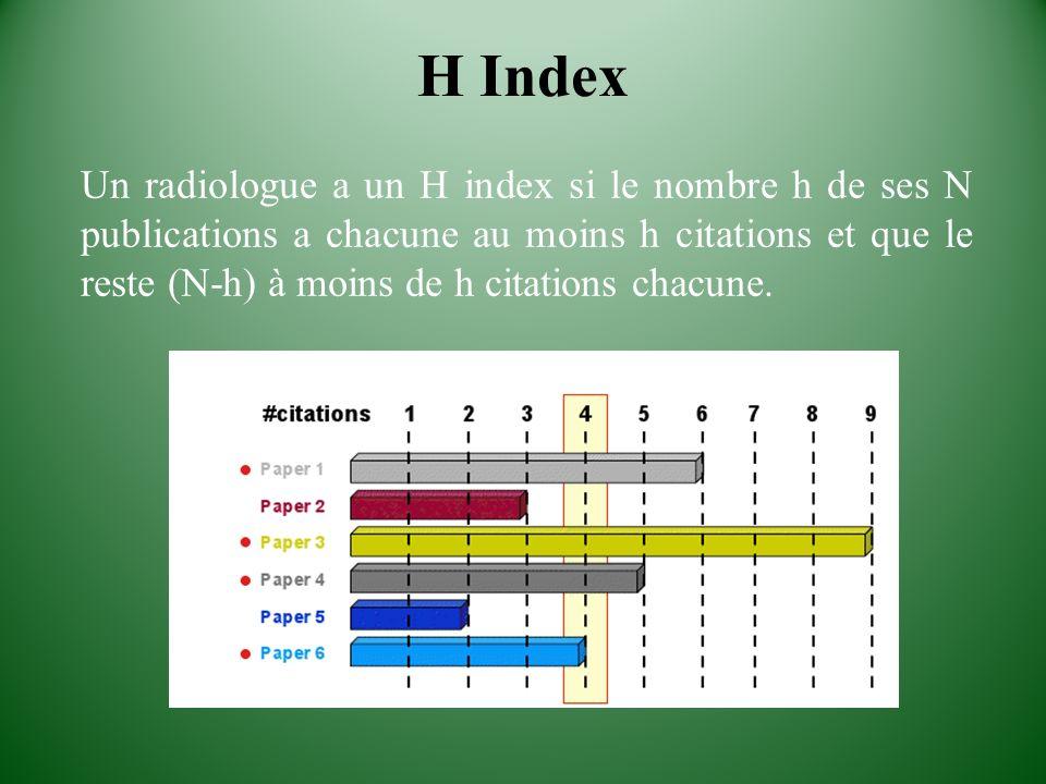 H Index Un radiologue a un H index si le nombre h de ses N publications a chacune au moins h citations et que le reste (N-h) à moins de h citations ch