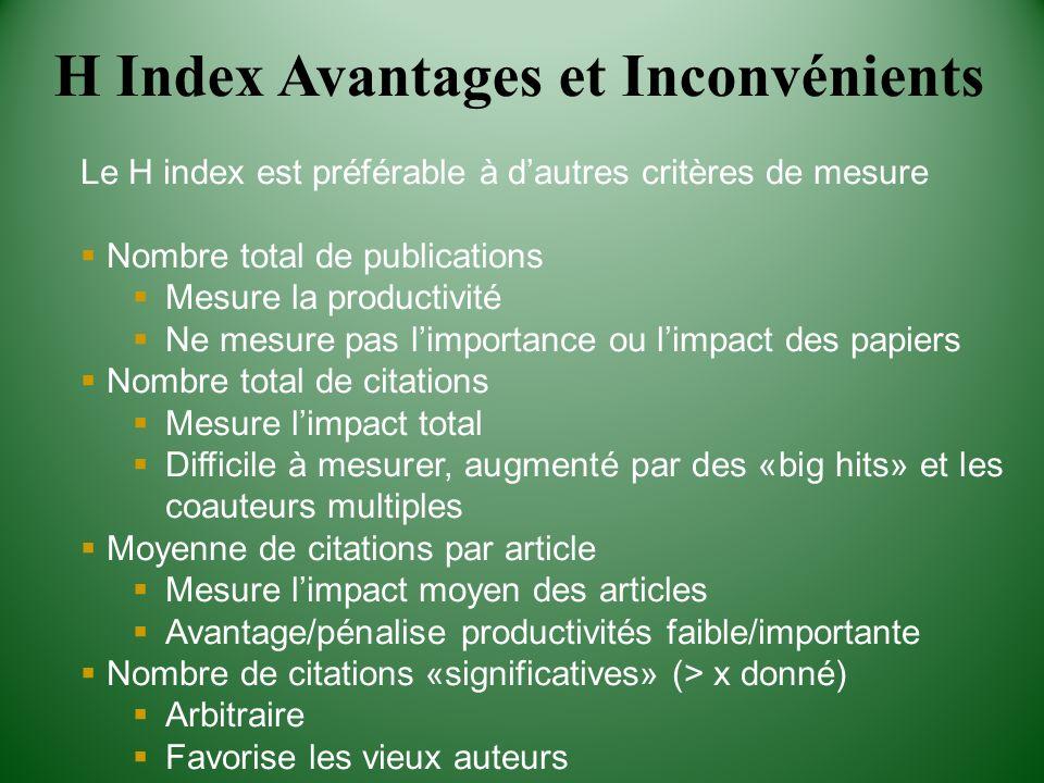 Le H index est préférable à dautres critères de mesure Nombre total de publications Mesure la productivité Ne mesure pas limportance ou limpact des pa