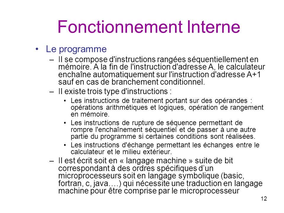12 Fonctionnement Interne Le programme –Il se compose d'instructions rangées séquentiellement en mémoire. A la fin de l'instruction d'adresse A, le ca