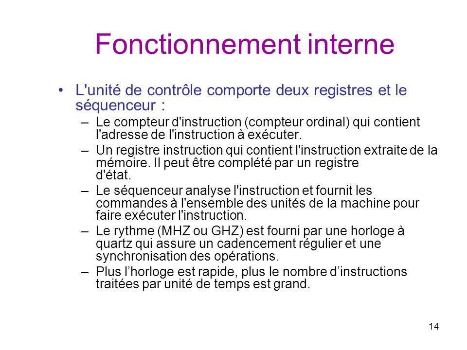 14 Fonctionnement interne L'unité de contrôle comporte deux registres et le séquenceur : –Le compteur d'instruction (compteur ordinal) qui contient l'