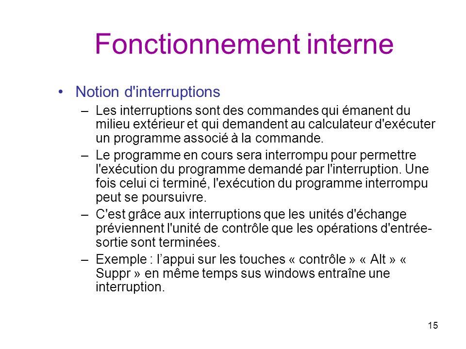 15 Fonctionnement interne Notion d'interruptions –Les interruptions sont des commandes qui émanent du milieu extérieur et qui demandent au calculateur
