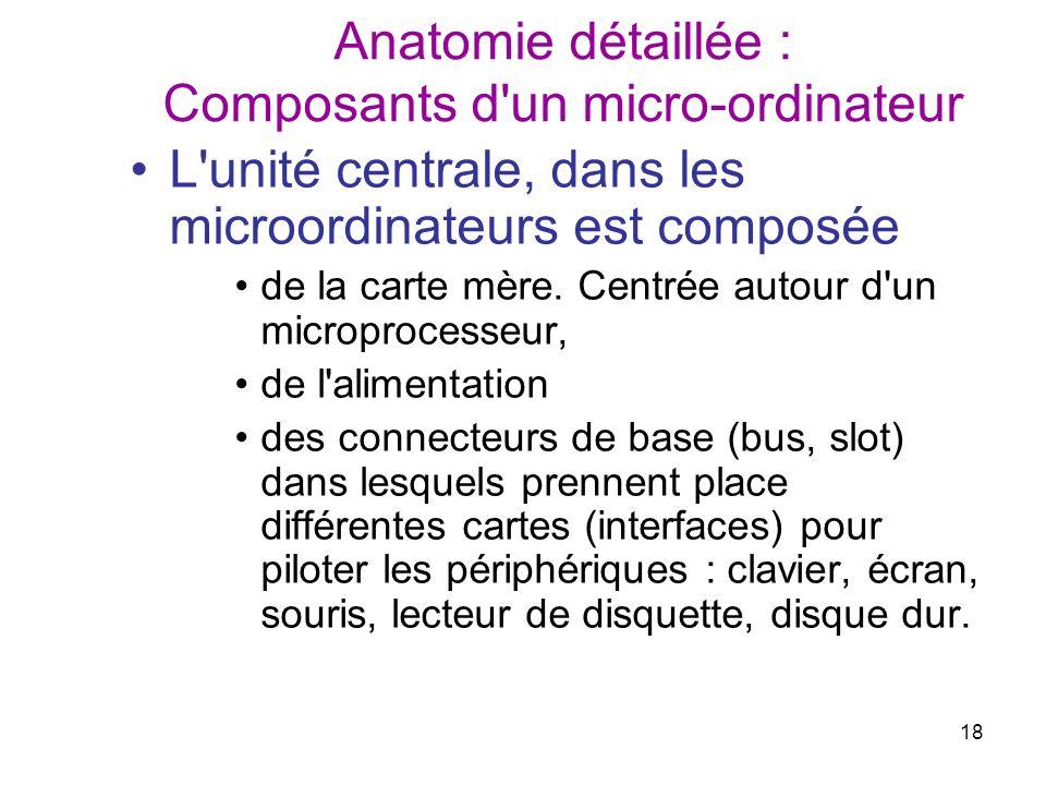 18 Anatomie détaillée : Composants d'un micro-ordinateur L'unité centrale, dans les microordinateurs est composée de la carte mère. Centrée autour d'u