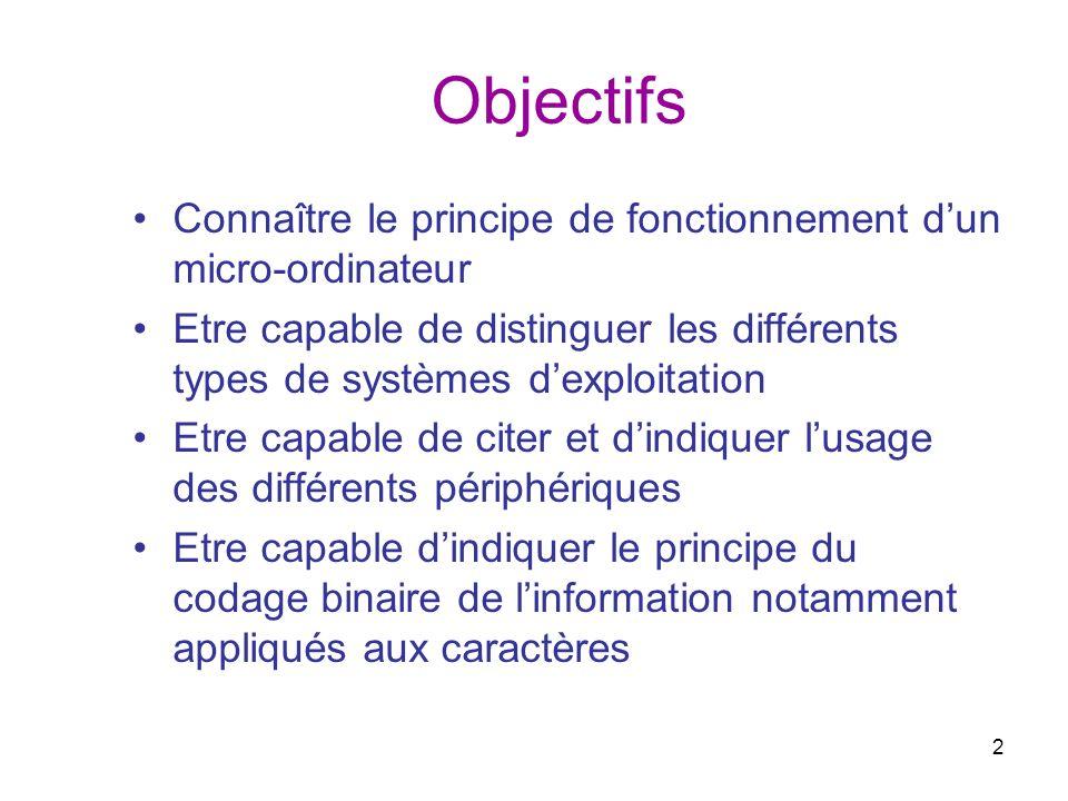 2 Objectifs Connaître le principe de fonctionnement dun micro-ordinateur Etre capable de distinguer les différents types de systèmes dexploitation Etr