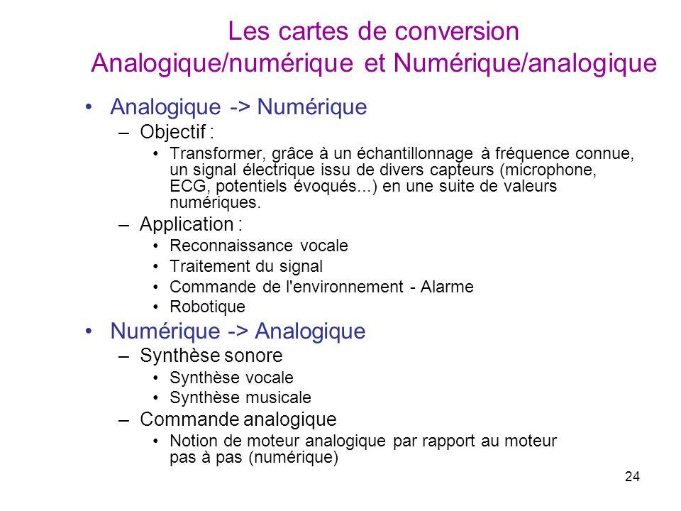 24 Les cartes de conversion Analogique/numérique et Numérique/analogique Analogique -> Numérique –Objectif : Transformer, grâce à un échantillonnage à