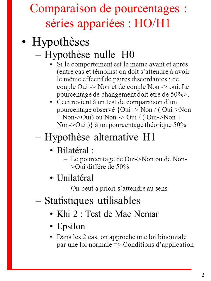 2 Comparaison de pourcentages : séries appariées : HO/H1 Hypothèses –Hypothèse nulle H0 Si le comportement est le même avant et après (entre cas et té