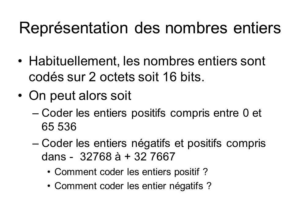 Représentation des nombres entiers Habituellement, les nombres entiers sont codés sur 2 octets soit 16 bits. On peut alors soit –Coder les entiers pos