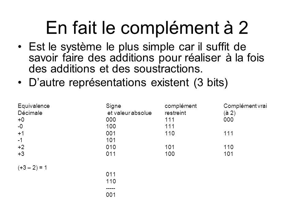 En fait le complément à 2 Est le système le plus simple car il suffit de savoir faire des additions pour réaliser à la fois des additions et des soust