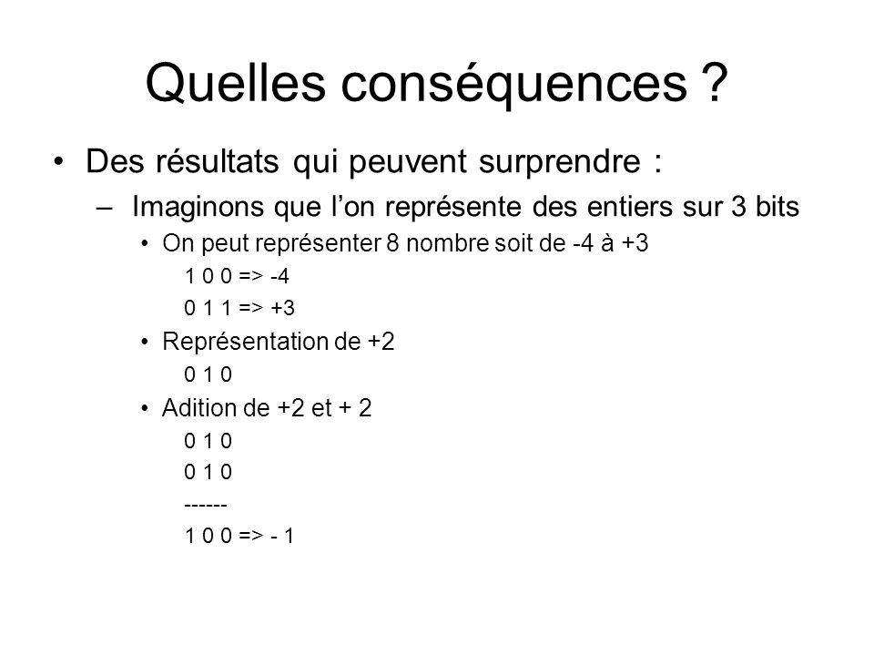 Quelles conséquences ? Des résultats qui peuvent surprendre : – Imaginons que lon représente des entiers sur 3 bits On peut représenter 8 nombre soit