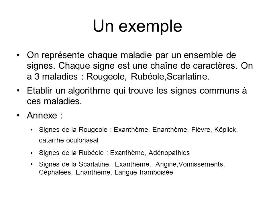 Un exemple On représente chaque maladie par un ensemble de signes. Chaque signe est une chaîne de caractères. On a 3 maladies : Rougeole, Rubéole,Scar