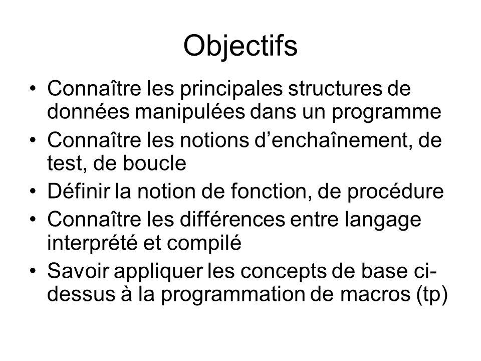 Objectifs Connaître les principales structures de données manipulées dans un programme Connaître les notions denchaînement, de test, de boucle Définir