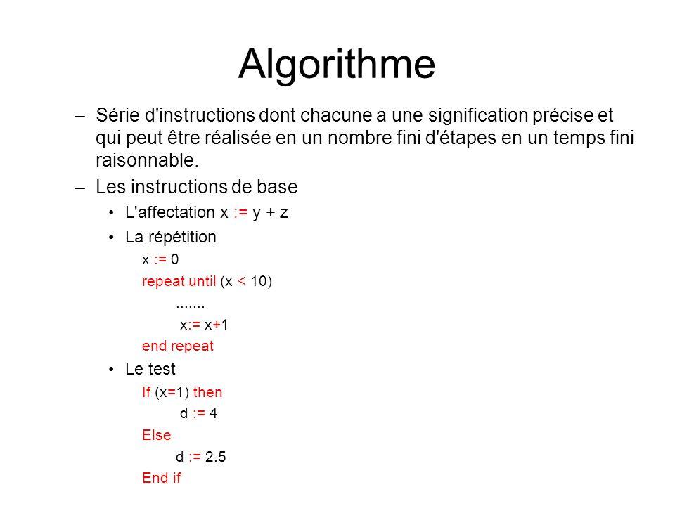 Algorithme –Série d'instructions dont chacune a une signification précise et qui peut être réalisée en un nombre fini d'étapes en un temps fini raison