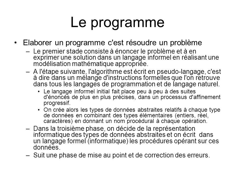 Le programme Elaborer un programme c'est résoudre un problème –Le premier stade consiste à énoncer le problème et à en exprimer une solution dans un l