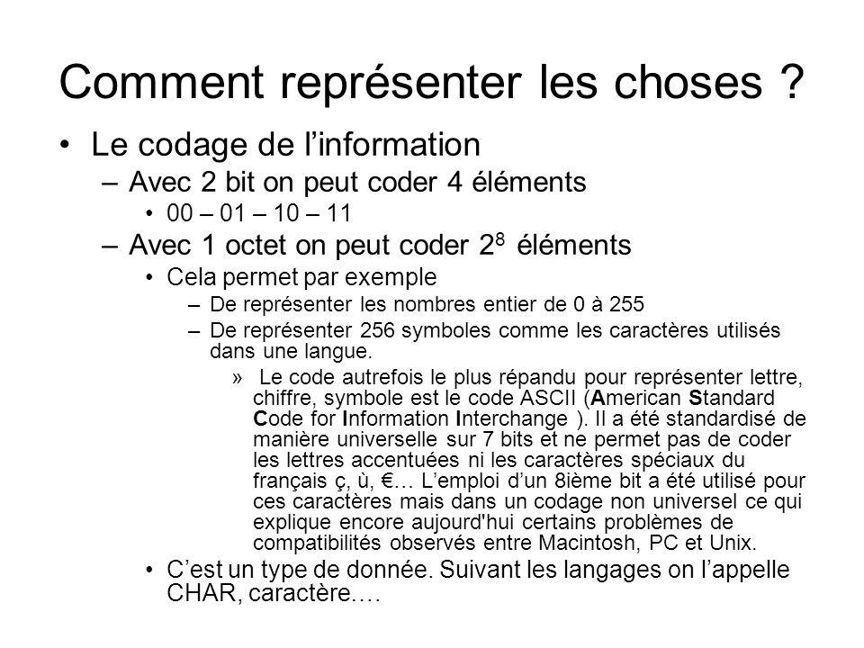 Comment représenter les choses ? Le codage de linformation –Avec 2 bit on peut coder 4 éléments 00 – 01 – 10 – 11 –Avec 1 octet on peut coder 2 8 élém