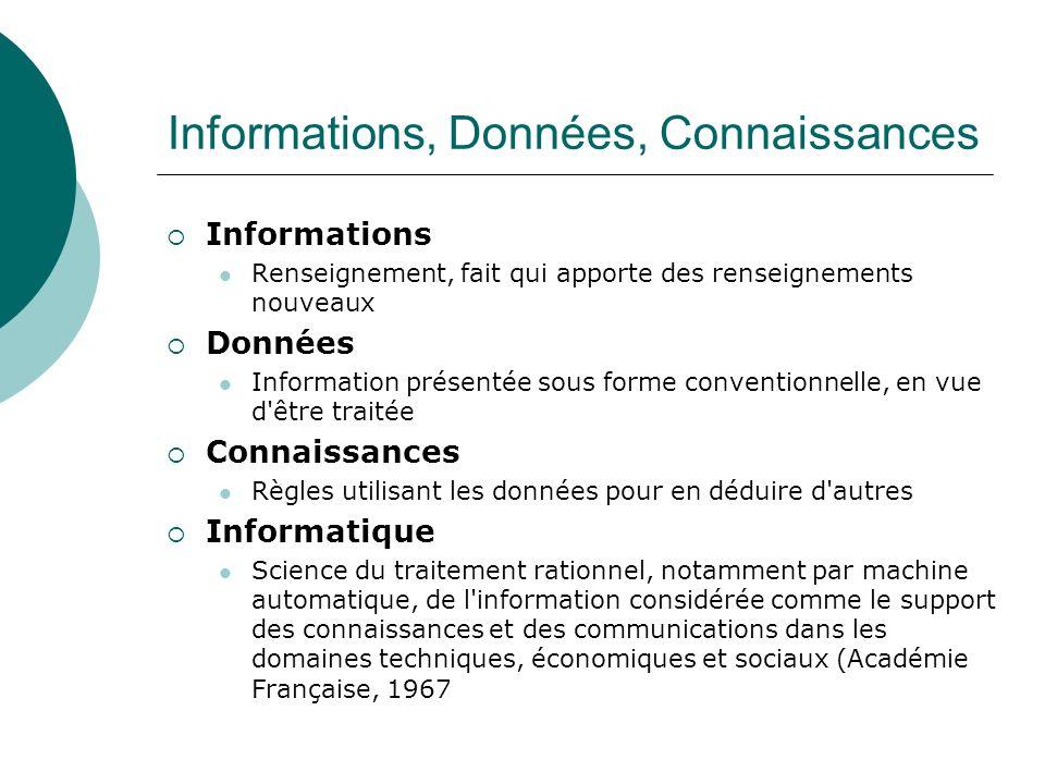 Informations, Données, Connaissances Informations Renseignement, fait qui apporte des renseignements nouveaux Données Information présentée sous forme