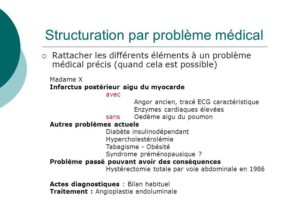 Structuration par problème médical Rattacher les différents éléments à un problème médical précis (quand cela est possible) Madame X Infarctus postéri
