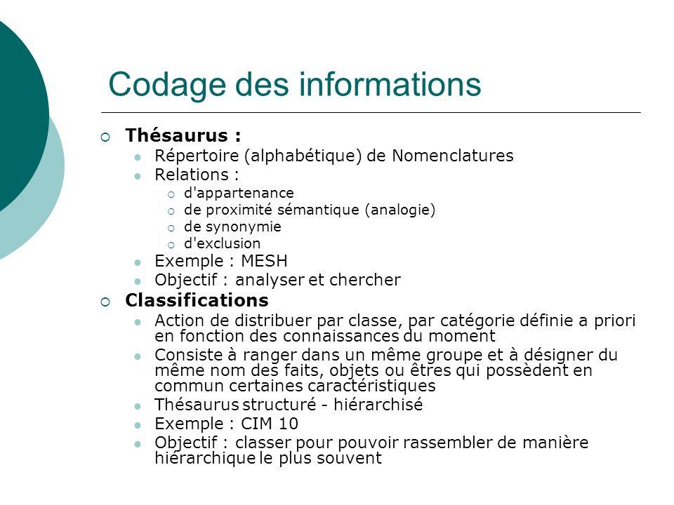 Codage des informations Thésaurus : Répertoire (alphabétique) de Nomenclatures Relations : d'appartenance de proximité sémantique (analogie) de synony