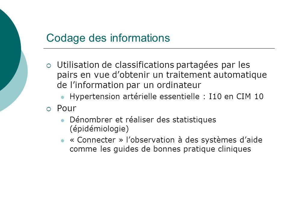 Codage des informations Utilisation de classifications partagées par les pairs en vue dobtenir un traitement automatique de linformation par un ordina