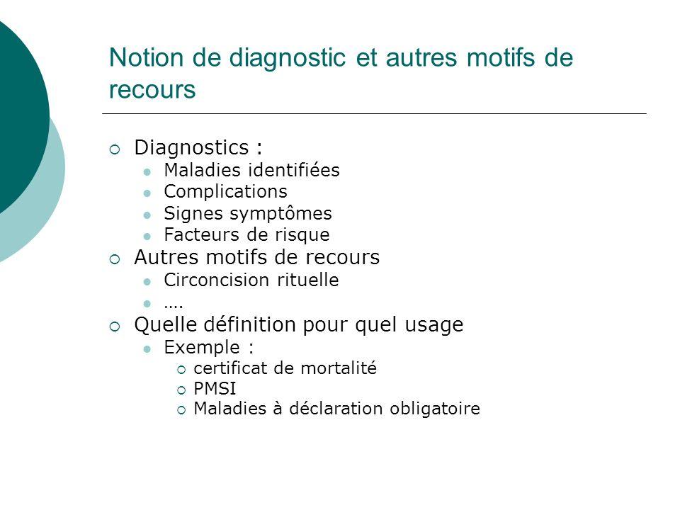 Notion de diagnostic et autres motifs de recours Diagnostics : Maladies identifiées Complications Signes symptômes Facteurs de risque Autres motifs de