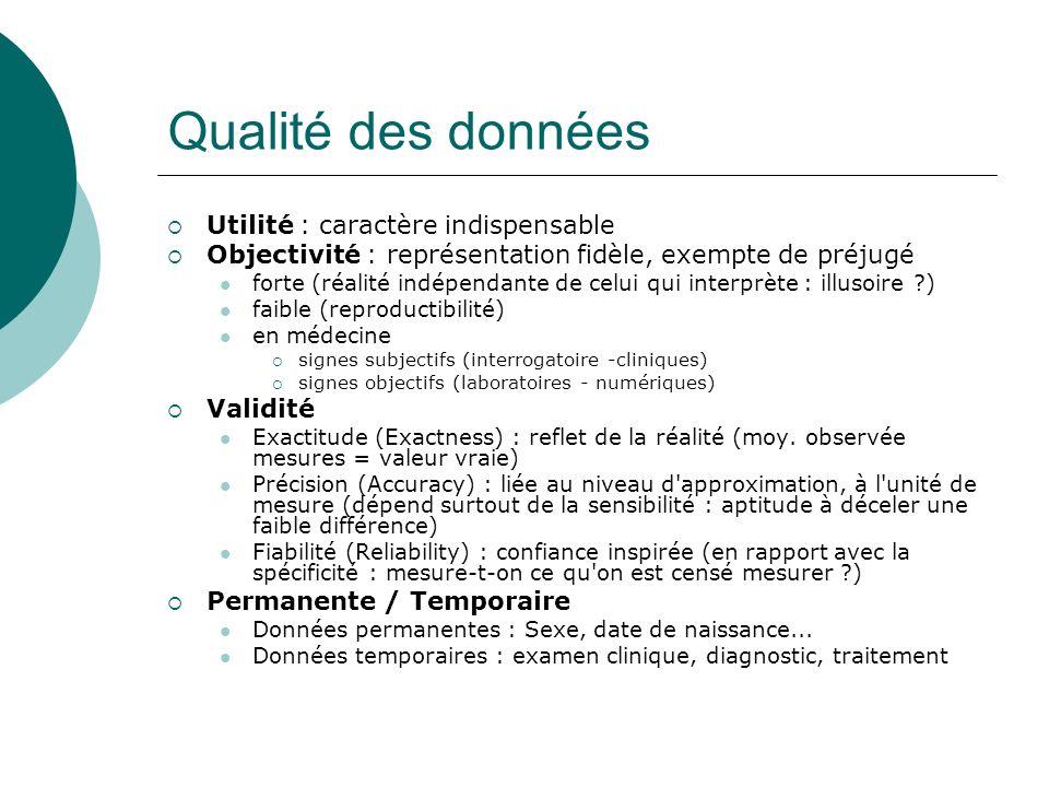 Qualité des données Utilité : caractère indispensable Objectivité : représentation fidèle, exempte de préjugé forte (réalité indépendante de celui qui