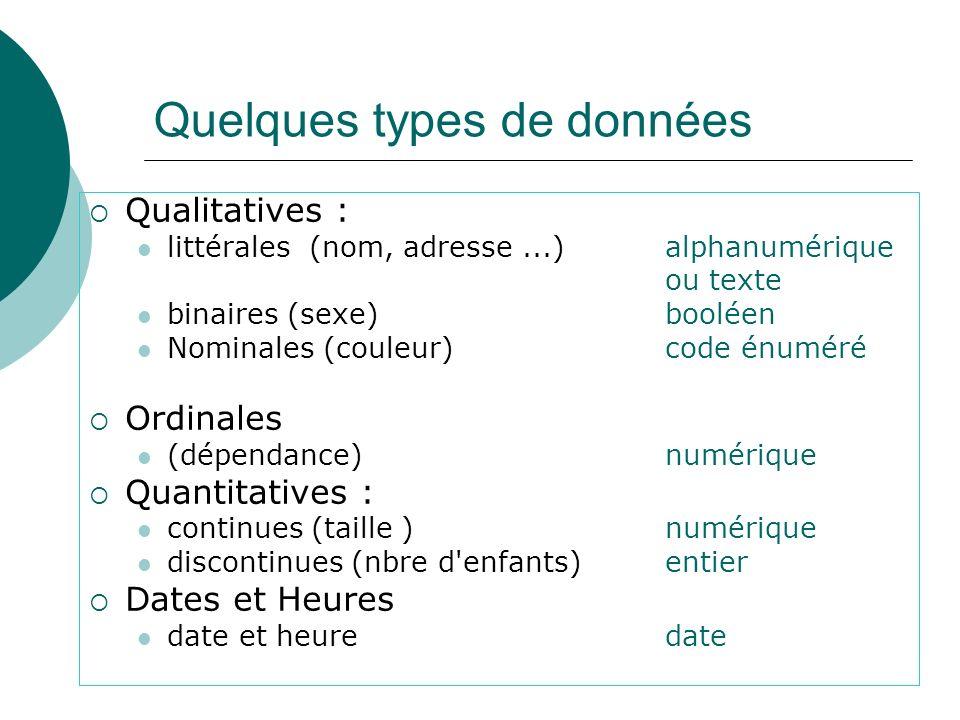 Quelques types de données Qualitatives : littérales (nom, adresse...)alphanumérique ou texte binaires (sexe)booléen Nominales (couleur) code énuméré O
