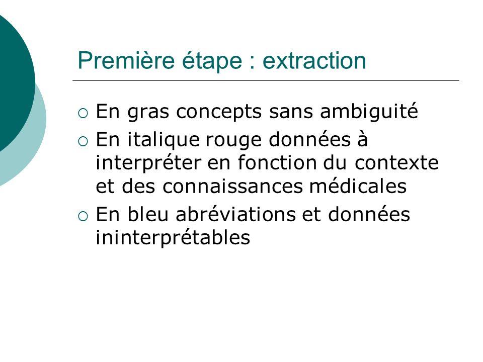 Première étape : extraction En gras concepts sans ambiguité En italique rouge données à interpréter en fonction du contexte et des connaissances médic