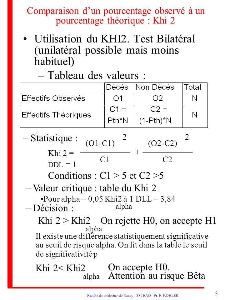 4 Faculté de médecine de Nancy - SPI-EAO - Pr.F.