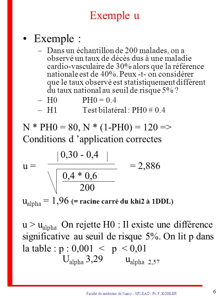 7 Faculté de médecine de Nancy - SPI-EAO - Pr.F.