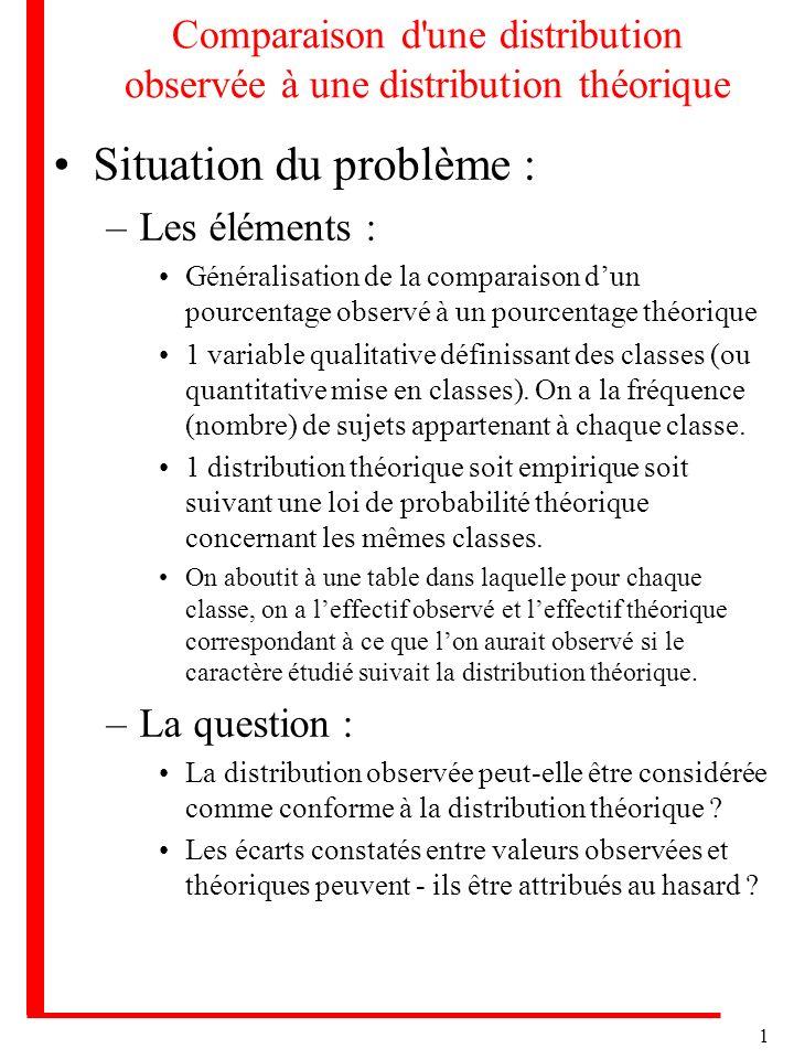 1 Comparaison d'une distribution observée à une distribution théorique Situation du problème : –Les éléments : Généralisation de la comparaison dun po
