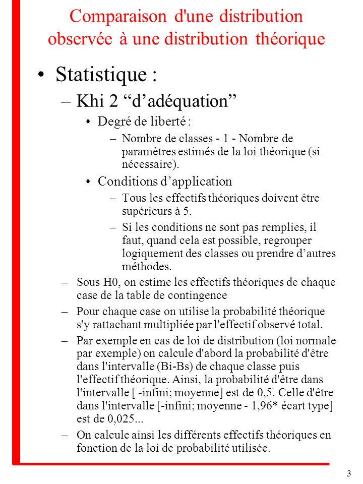 3 Comparaison d'une distribution observée à une distribution théorique Statistique : –Khi 2 dadéquation Degré de liberté : –Nombre de classes - 1 - No