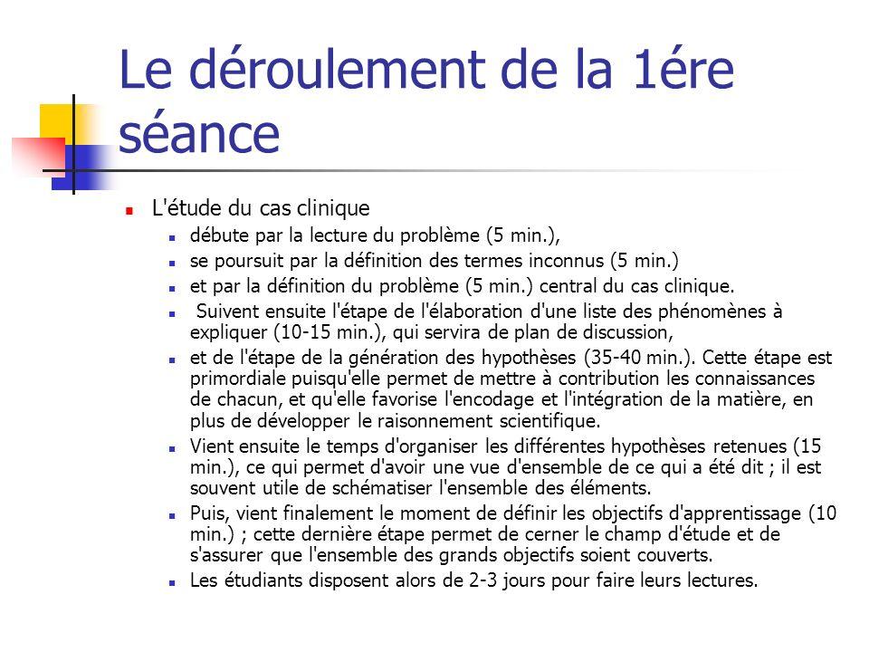 Le déroulement de la 1ére séance L'étude du cas clinique débute par la lecture du problème (5 min.), se poursuit par la définition des termes inconnus