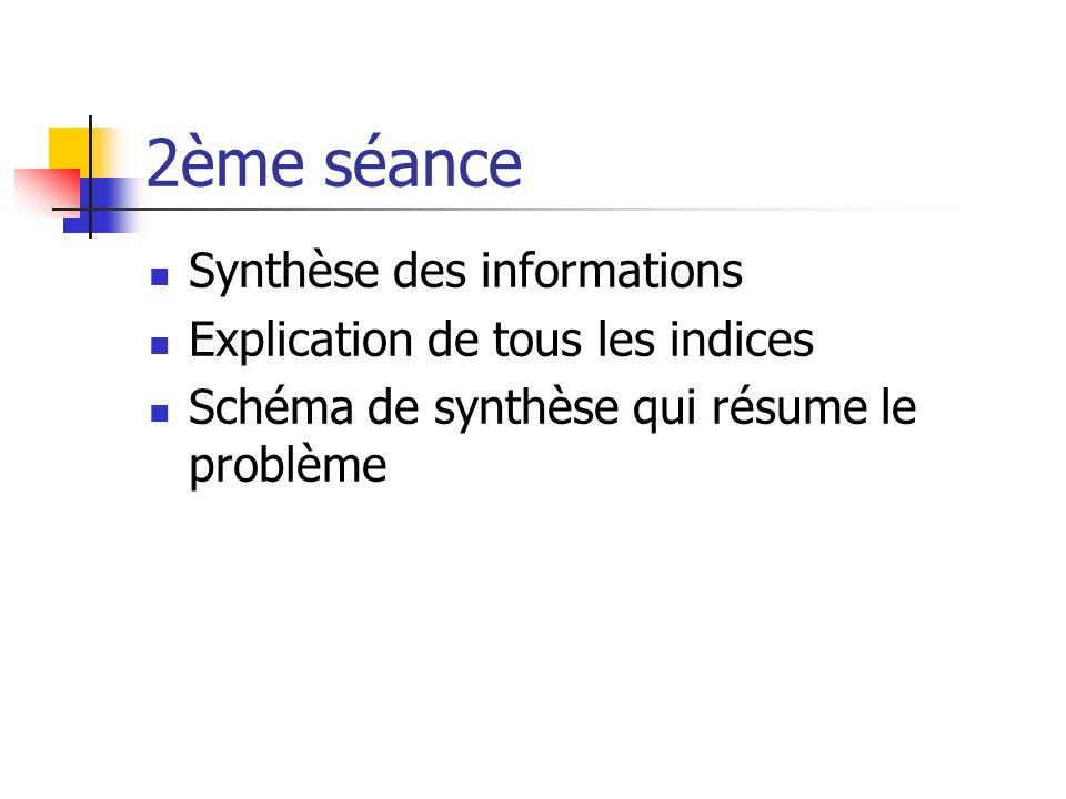 2ème séance Synthèse des informations Explication de tous les indices Schéma de synthèse qui résume le problème
