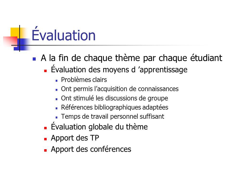 Évaluation A la fin de chaque thème par chaque étudiant Évaluation des moyens d apprentissage Problèmes clairs Ont permis lacquisition de connaissance