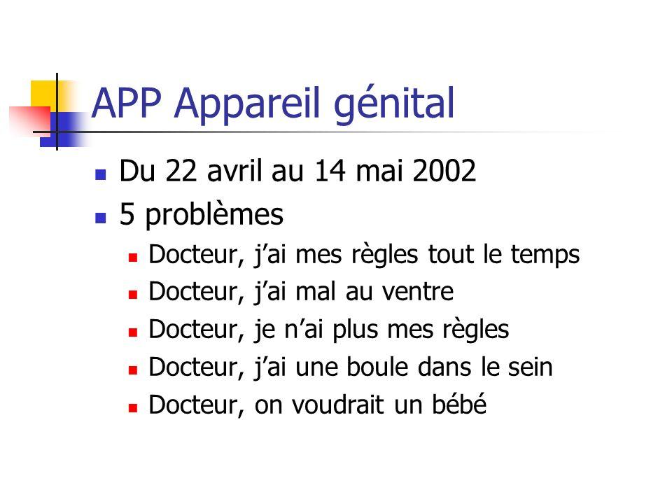 APP Appareil génital Du 22 avril au 14 mai 2002 5 problèmes Docteur, jai mes règles tout le temps Docteur, jai mal au ventre Docteur, je nai plus mes