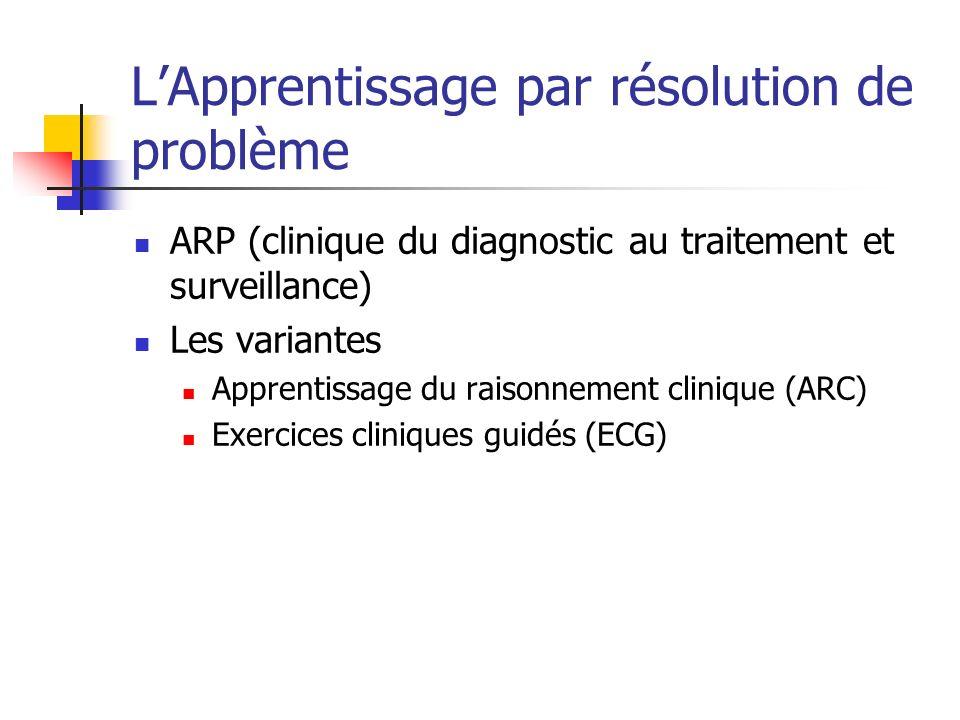LApprentissage par résolution de problème ARP (clinique du diagnostic au traitement et surveillance) Les variantes Apprentissage du raisonnement clini