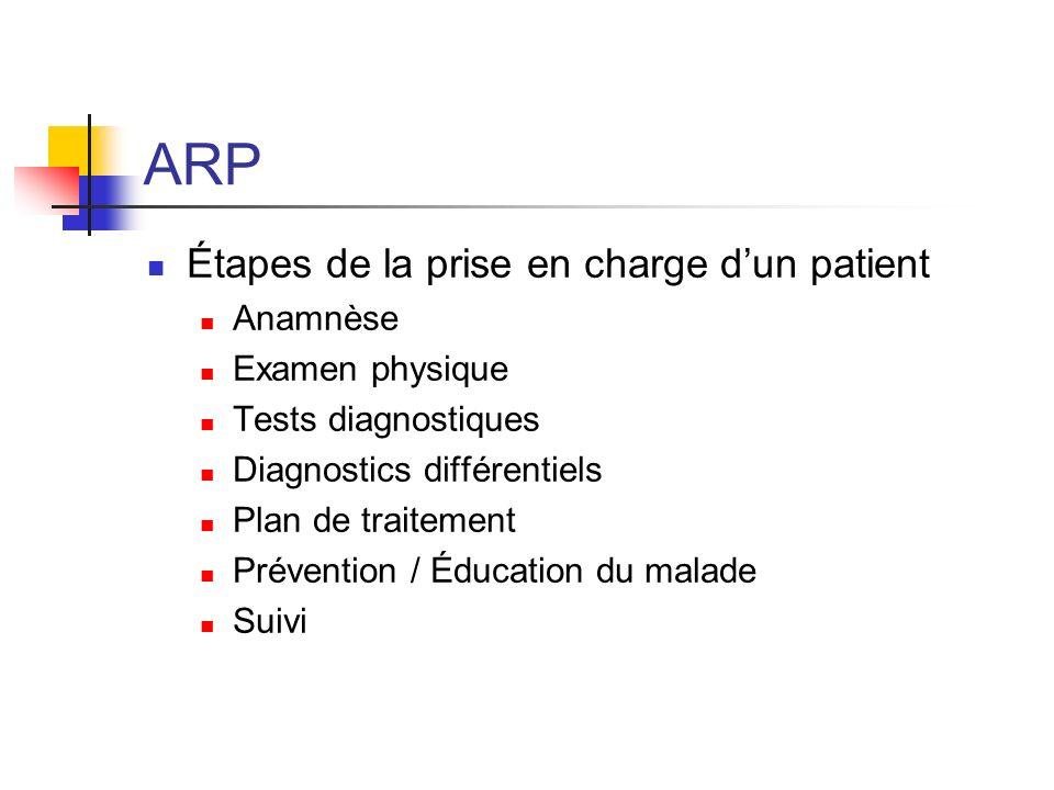 ARP Étapes de la prise en charge dun patient Anamnèse Examen physique Tests diagnostiques Diagnostics différentiels Plan de traitement Prévention / Éd