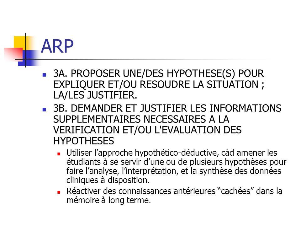ARP 3A. PROPOSER UNE/DES HYPOTHESE(S) POUR EXPLIQUER ET/OU RESOUDRE LA SITUATION ; LA/LES JUSTIFIER. 3B. DEMANDER ET JUSTIFIER LES INFORMATIONS SUPPLE