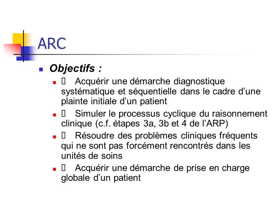 ARC Objectifs : Acquérir une démarche diagnostique systématique et séquentielle dans le cadre dune plainte initiale dun patient Simuler le processus c