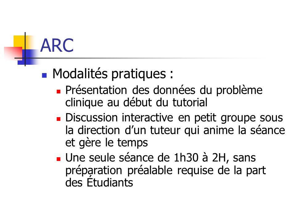 ARC Modalités pratiques : Présentation des données du problème clinique au début du tutorial Discussion interactive en petit groupe sous la direction