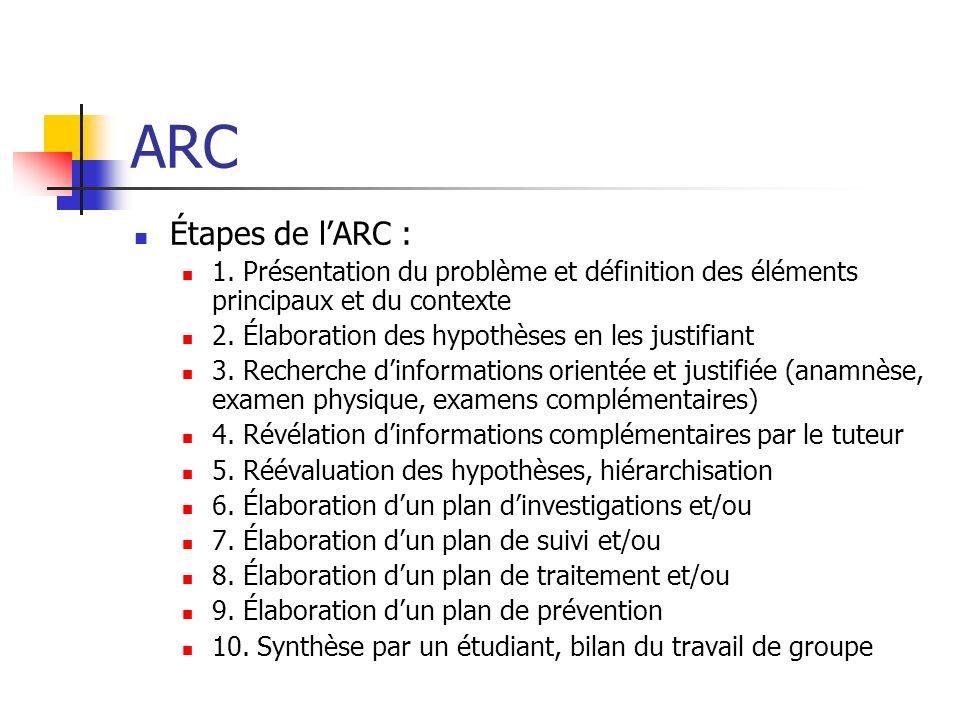 ARC Étapes de lARC : 1. Présentation du problème et définition des éléments principaux et du contexte 2. Élaboration des hypothèses en les justifiant