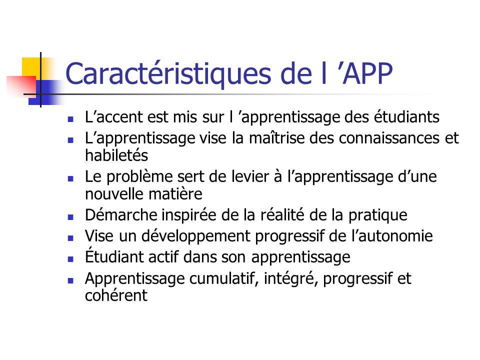 Caractéristiques de l APP Laccent est mis sur l apprentissage des étudiants Lapprentissage vise la maîtrise des connaissances et habiletés Le problème