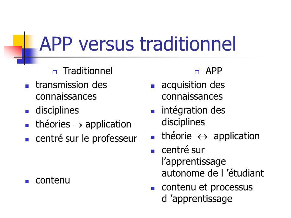 APP versus traditionnel r Traditionnel transmission des connaissances disciplines théories application centré sur le professeur contenu r APP acquisit