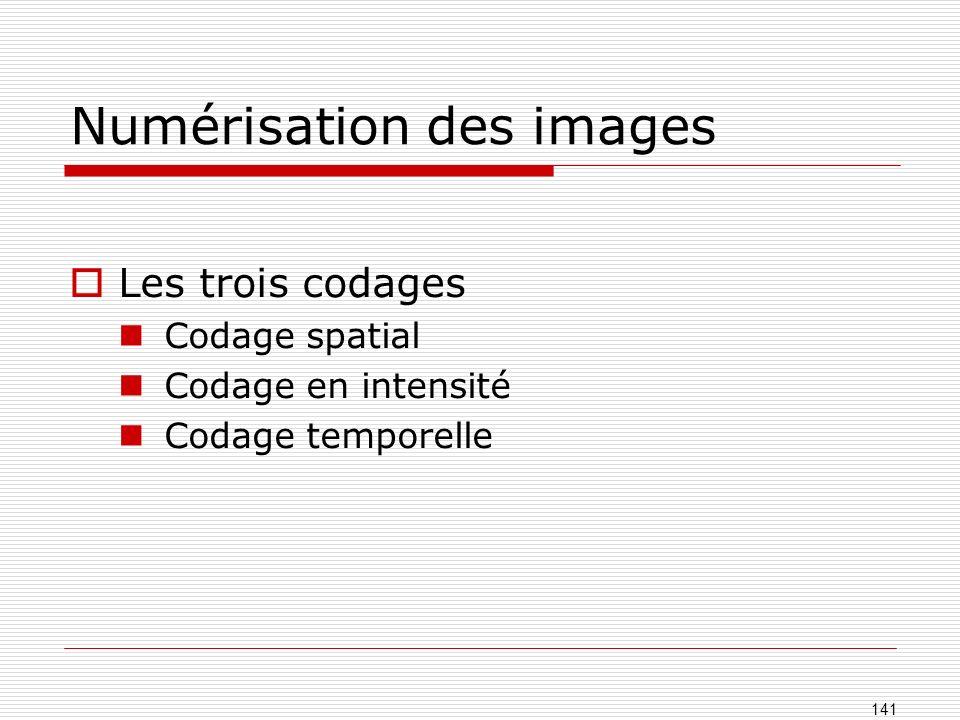 Numérisation des images Les trois codages Codage spatial Codage en intensité Codage temporelle 141