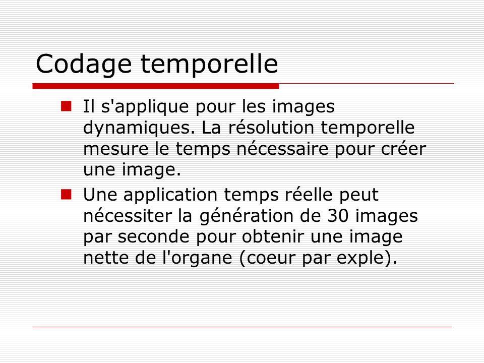 Codage temporelle Il s'applique pour les images dynamiques. La résolution temporelle mesure le temps nécessaire pour créer une image. Une application