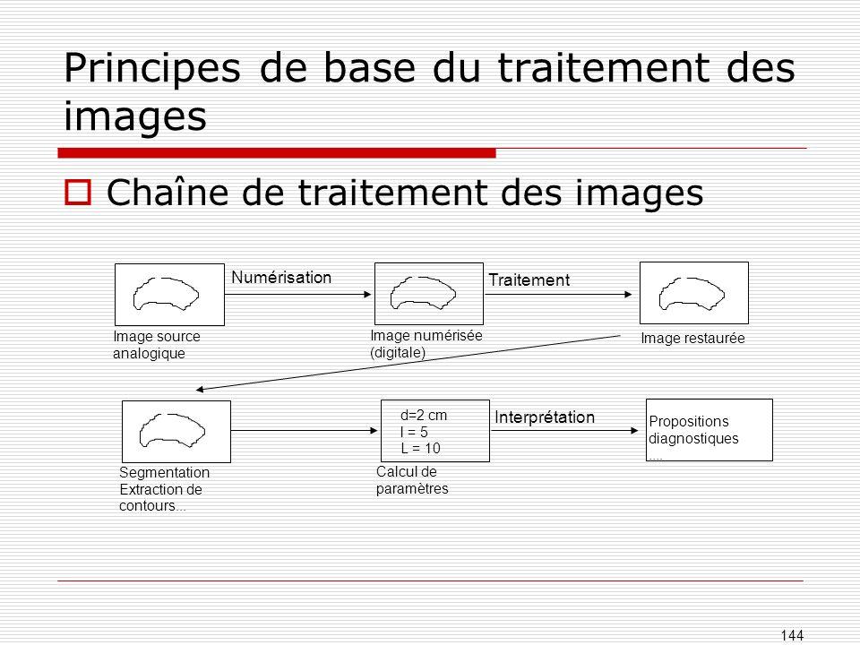 Principes de base du traitement des images Chaîne de traitement des images 144 Image source analogique Image numérisée (digitale) Numérisation Image r