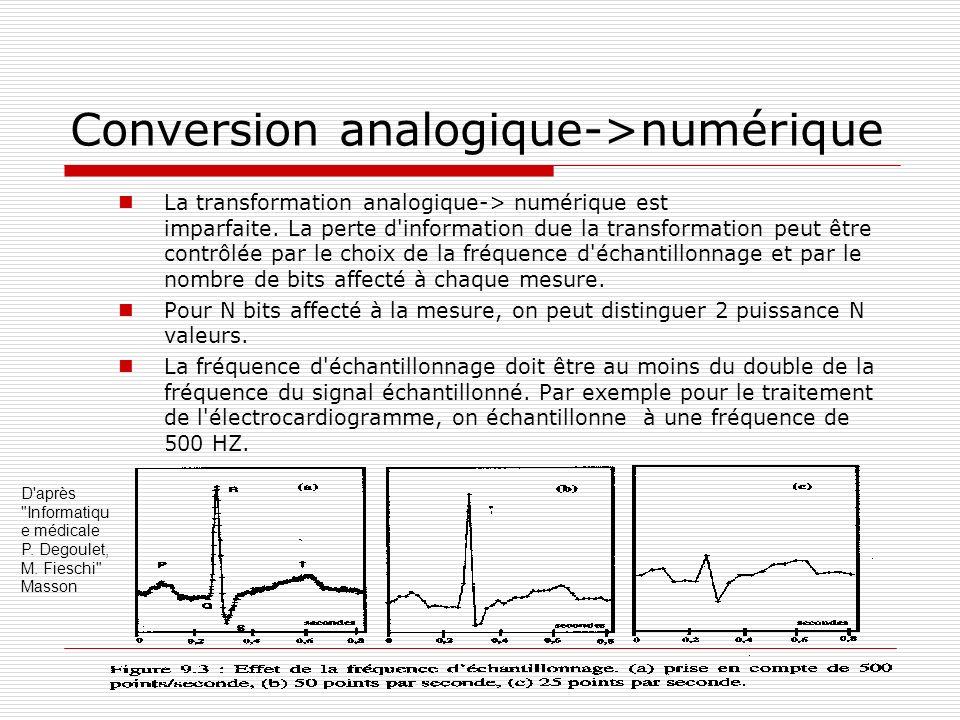 Conversion analogique->numérique La transformation analogique-> numérique est imparfaite. La perte d'information due la transformation peut être contr