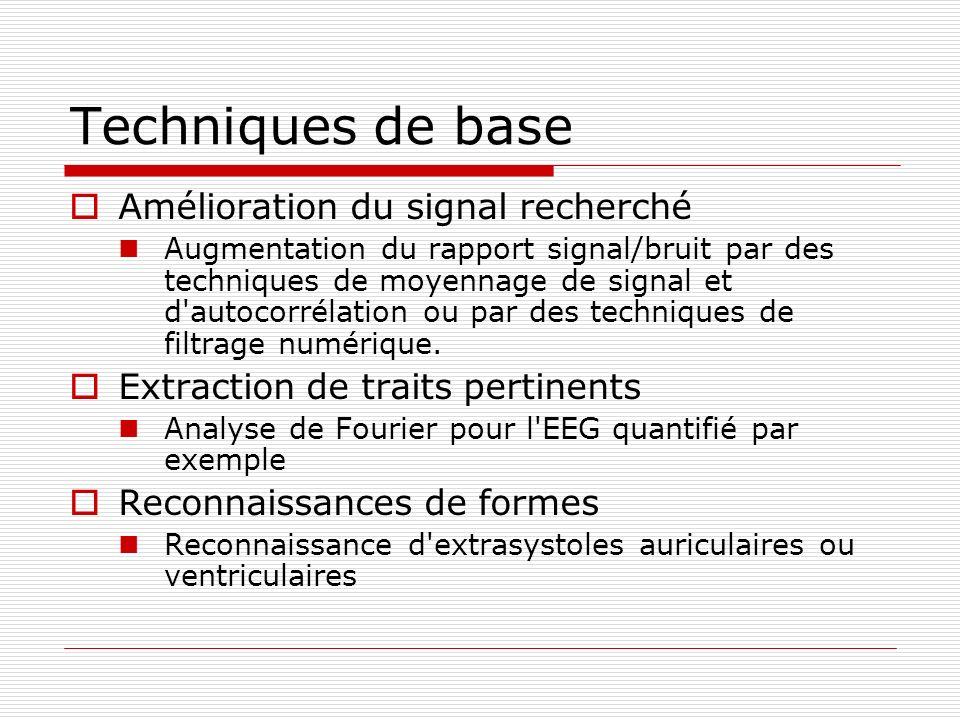 Techniques de base Amélioration du signal recherché Augmentation du rapport signal/bruit par des techniques de moyennage de signal et d'autocorrélatio
