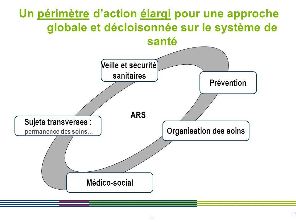 11 Un périmètre daction élargi pour une approche globale et décloisonnée sur le système de santé ARS Veille et sécurité sanitaires Prévention Organisa