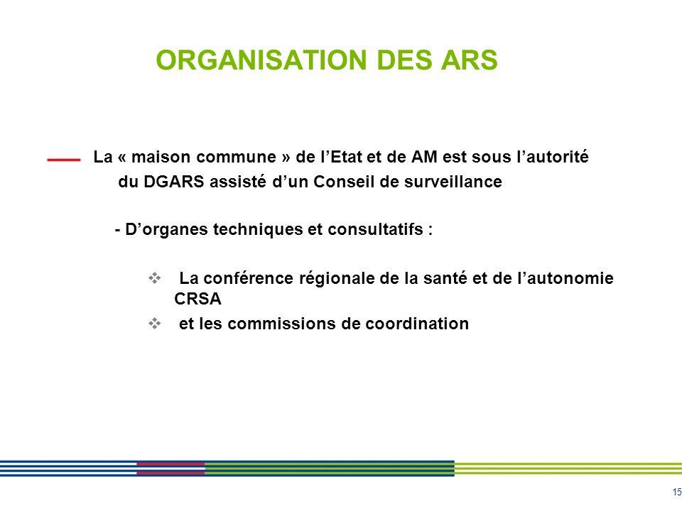 15 ORGANISATION DES ARS La « maison commune » de lEtat et de AM est sous lautorité du DGARS assisté dun Conseil de surveillance - Dorganes techniques