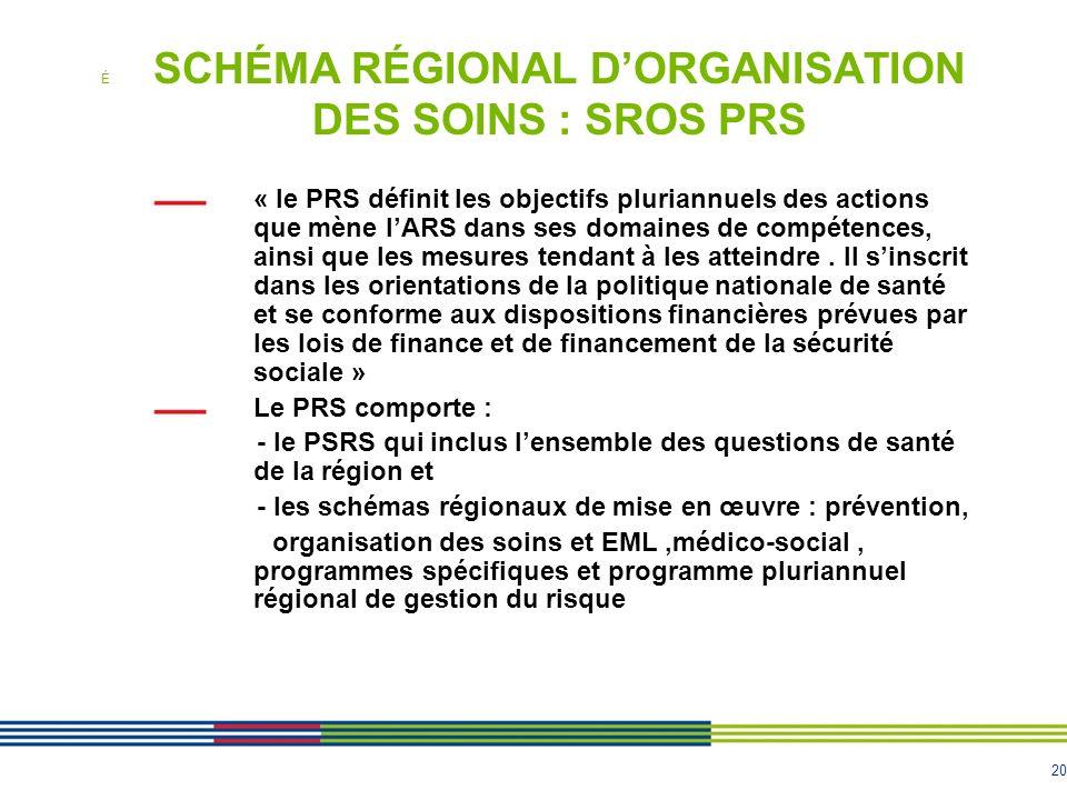 20 É SCHÉMA RÉGIONAL DORGANISATION DES SOINS : SROS PRS « le PRS définit les objectifs pluriannuels des actions que mène lARS dans ses domaines de com
