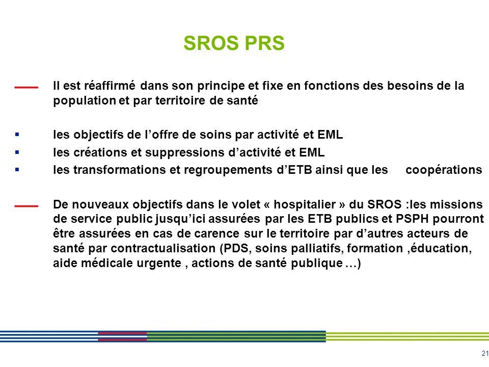 21 SROS PRS Il est réaffirmé dans son principe et fixe en fonctions des besoins de la population et par territoire de santé les objectifs de loffre de
